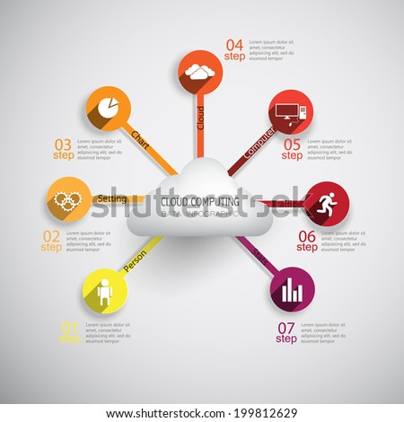 cloud computing data infographic / can be used for presentations and seminars, development, web design - stock vector