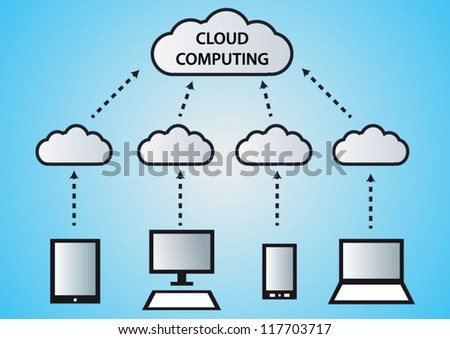 Cloud computing devices design connected to the cloud