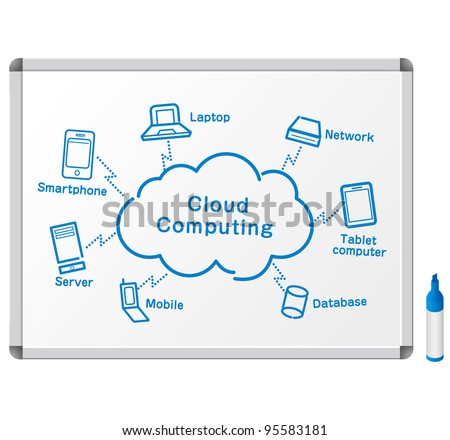 Cloud Computing drawing sketch on the whiteboard - stock vector