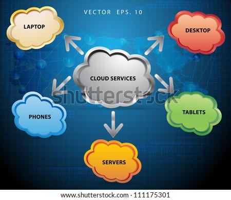 cloud computing icon, vector illustration - stock vector