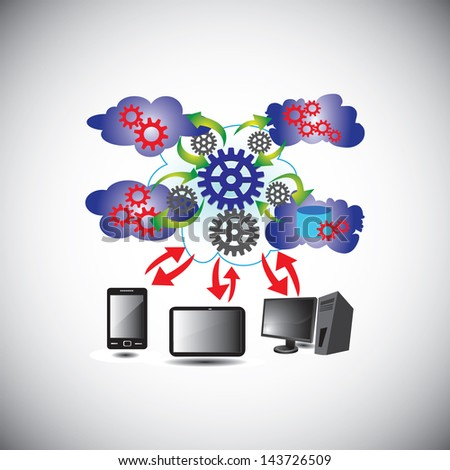 Cloud Computing Network - This vector illustration describes the way how Cloud Computing network connects various systems. - stock vector