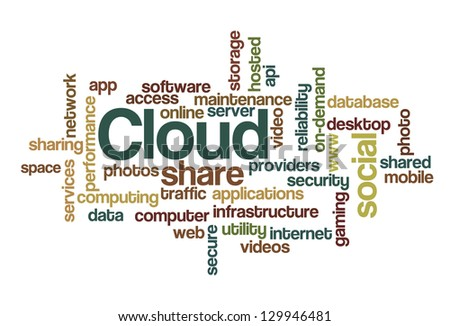 Cloud - Word Cloud - stock vector
