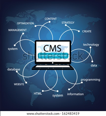 cms. content management system concept.  - stock vector