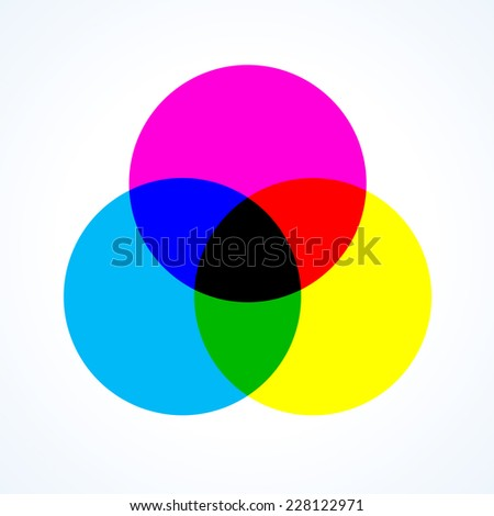 cmyk color model colr circles - stock vector