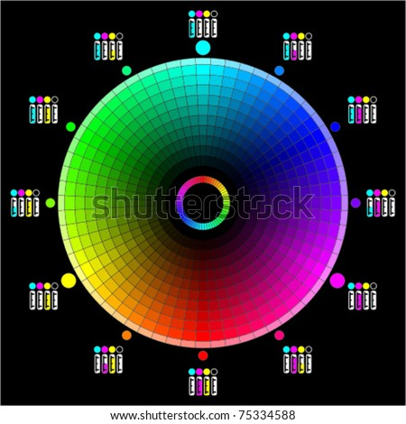 CMYK Color Wheel. True color values in 10% steps. Scale tubes ranges from 0 > 50 > 100 graphically representing the quantity of pigment (Cyan, Magenta, Yellow and Black) needed to create that color. - stock vector