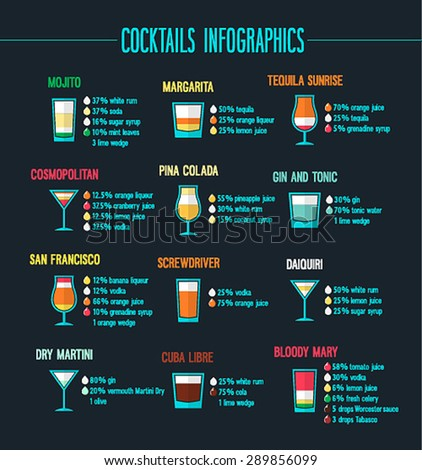 Cocktails infographic set. Vector illustration. - stock vector