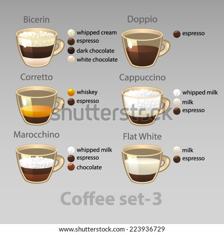 Coffee bar 3 - stock vector
