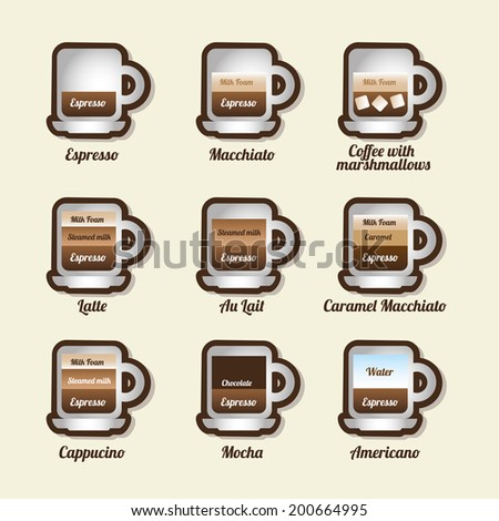 coffee design over  white background vector illustration - stock vector