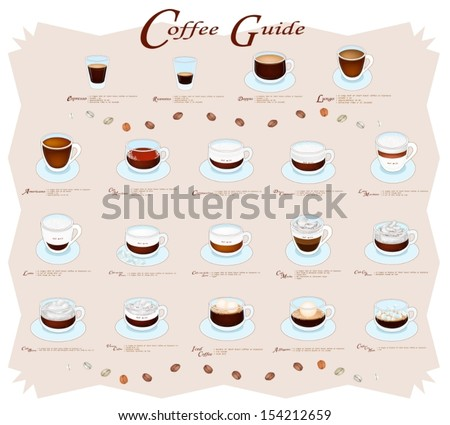 Coffee Guide, Different Types of Coffee Menu or Coffee Guide on Brown Retro Black ground   - stock vector