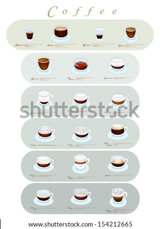 Coffee Guide, Nineteen Types of Hot Coffee and Iced Coffee Menu on Retro Black ground   - stock vector