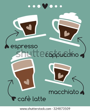 Coffee Icons,can be used as a poster,background,menu - stock vector