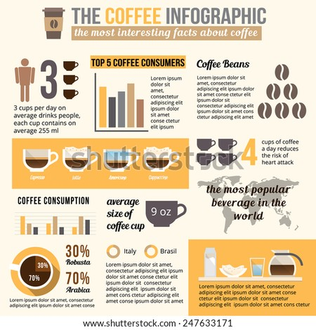 Coffee infographic and statistic. Vector illustration. - stock vector