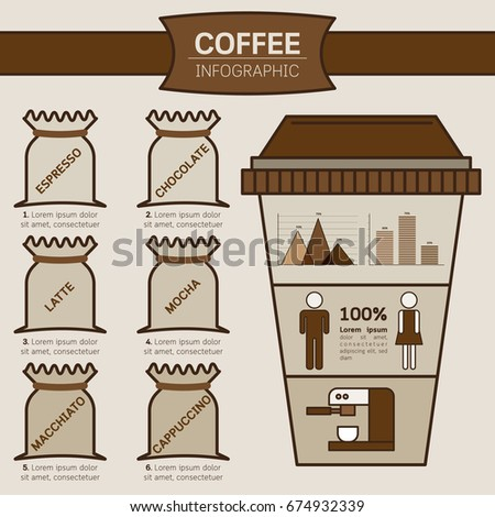 Coffee infographic set. Vector illustration.