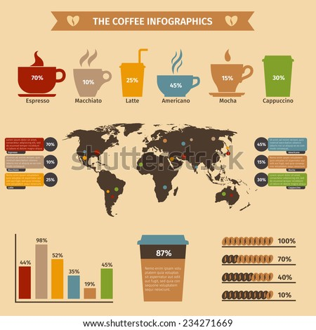 Coffee infographics set with world map and drink types and cups vector illustration - stock vector