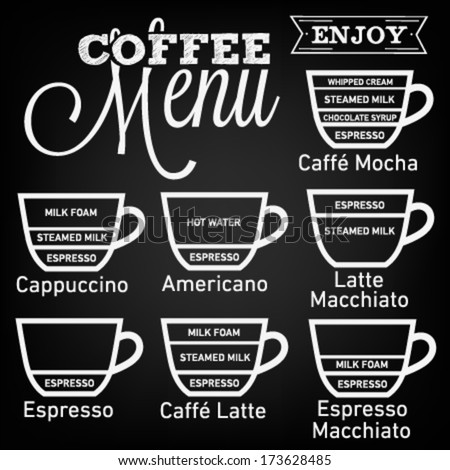 Coffee Menu with Cups of Coffee Drinks in Vintage Style on Chalkboard - stock vector