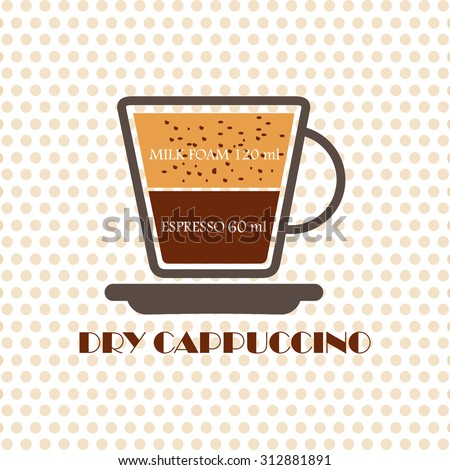 Coffee recipe Dry Cappuccino - stock vector