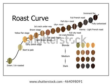 Roasting on yorkshire pudding cartoon
