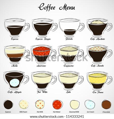 Coffee set types menu - stock vector