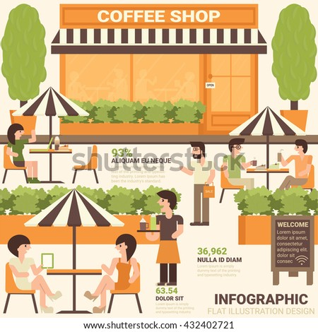 Coffee shop infographic elements. Outdoor coffee shop urban lifestyle. Woman meeting in coffee cafe. People meeting in coffee shop. Relaxing city people at outdoor. Co-working space in coffee shop. - stock vector