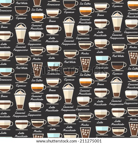 Coffee Type Background Pattern Vector - stock vector