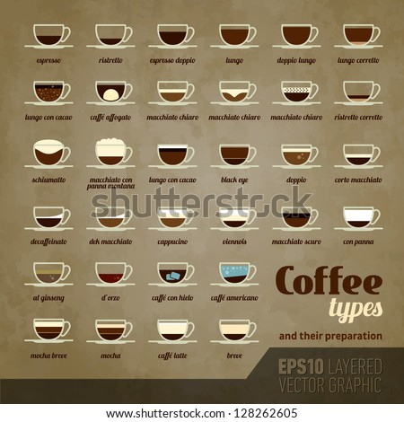 Coffee types and their preparation | EPS10 Vector Icon Set | Info-graphic - stock vector