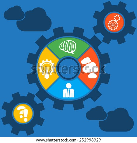 Cogwheel powering a big idea with a gear system. Infographic template with icons brain cloud man light bulb - stock vector