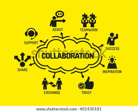 Collaboration. Chart with keywords and icons on yellow background - stock vector