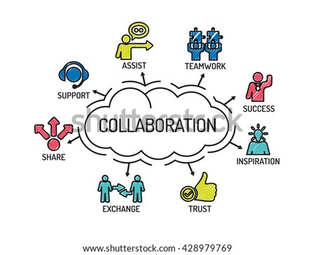 Collaboration. Chart with keywords and icons. Sketch - stock vector