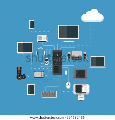 Collection of electronic device icons connected to the computer and to the cloud - stock vector