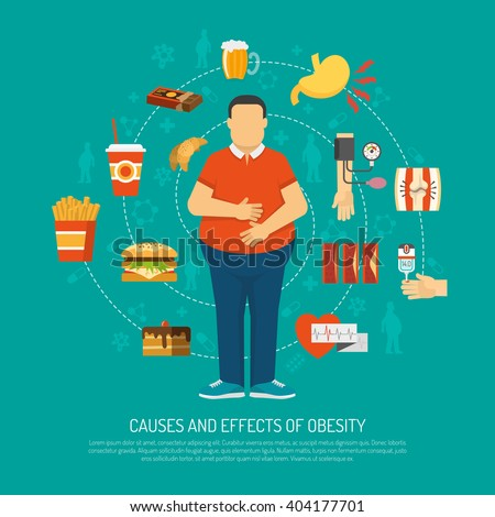 obesity causes effects and treatments Obesity is usually the result of overeating, but in a small percentage of people excess weight gain is a symptom of another disease medical causes of obesity can include: hypothyroidism this.