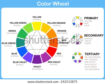 Color Wheel Images RoyaltyFree Images Vectors – Sample Color Wheel Chart