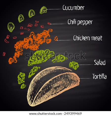 Colored Chalk painted ingredients of taco with text. Fast Food Menu theme. - stock vector