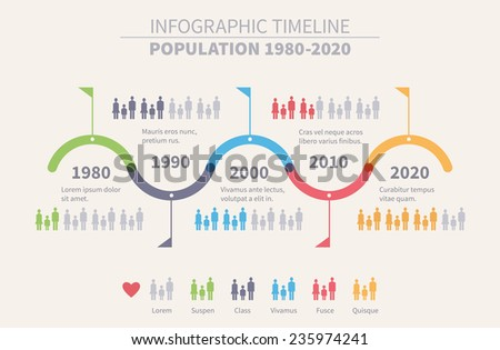 Colored Population Timeline Inforgraphic Design from 1980 to 2020 on Off White Background - stock vector