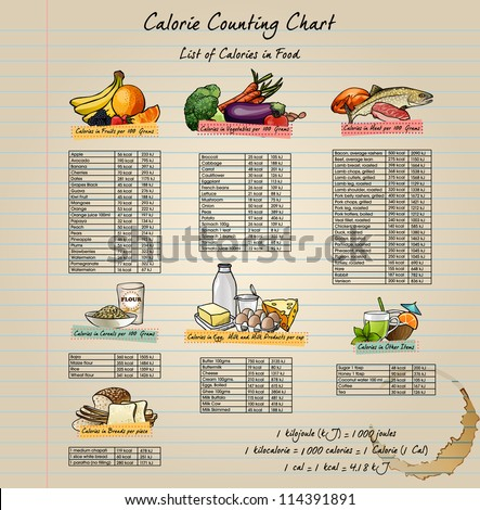 Colorful Calorie Chart with healthy and elementary food. Vector illustration. Easy to edit. - stock vector