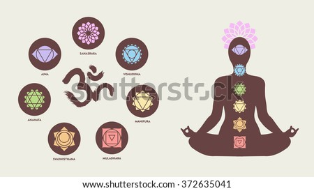 Colorful chakra icon set with om calligraphy and body silhouette doing yoga lotus pose, healthy lifestyle. EPS10 vector. - stock vector