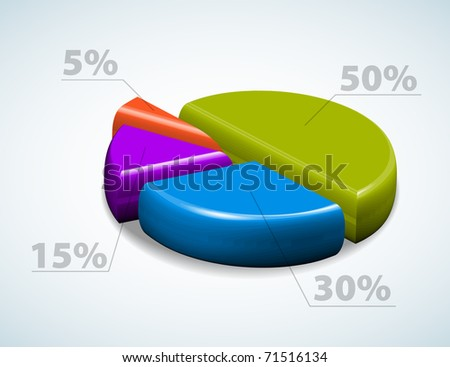 Colorful 3d pie chart graph with percentages - stock vector
