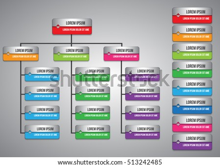 Organizational Chart Images RoyaltyFree Images Vectors – Business Organizational Chart