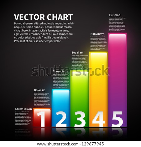 Colorful vector chart with text and numbers. - stock vector