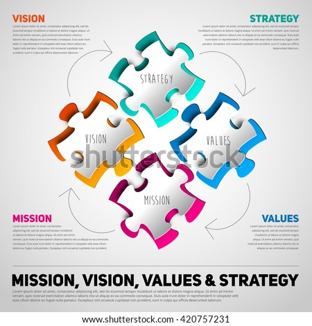 company step core values, Think It Through, Managing the Benefits and Risks, Mission, vision, strategy diagram schema made from puzzle pieces, papercut infographics, puzzle motivation scheme - stock vector