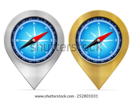 Compass set on a white background.