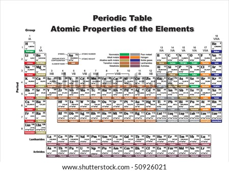 Complete Periodic Table of the Elements with atomic number, symbol and weight - stock vector
