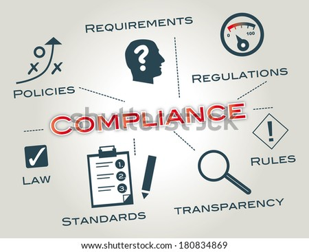 Compliance describes the goal that corporations or public agencies aspire to achieve in their efforts to ensure that personnel are aware of and take steps to comply with relevant laws and regulations. - stock vector