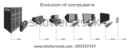 the evolution of computers and the internet The development of computer networks began and this lead to the invention of  the internet in the last generation keyboards and monitors were.