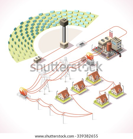 Concentrating Solar Power Systems CSP Plant Farms Isometric Electric Power Station Electricity Grid and Energy Supply Chain.Energy Harvesting and Saving Management Diagram 3d Vector Isometric Building - stock vector