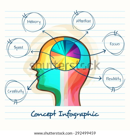 Concept and Idea infographic template layout with colorful illustration of human head on notebook paper background.
