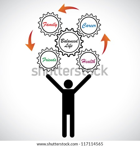 Concept illustration of person juggling work life balance. The graphic shows man trying to achieve work life balance by working on his career, family, friends and health - stock vector