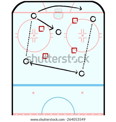 Concept illustration showing half of a hockey rink with indications for a game plan tactic