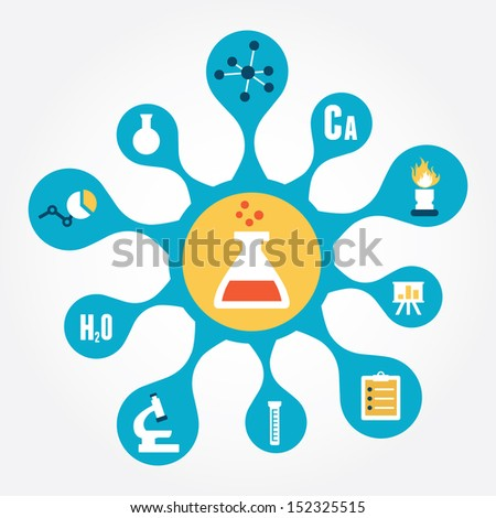 Concept of chemistry - vector illustration - stock vector