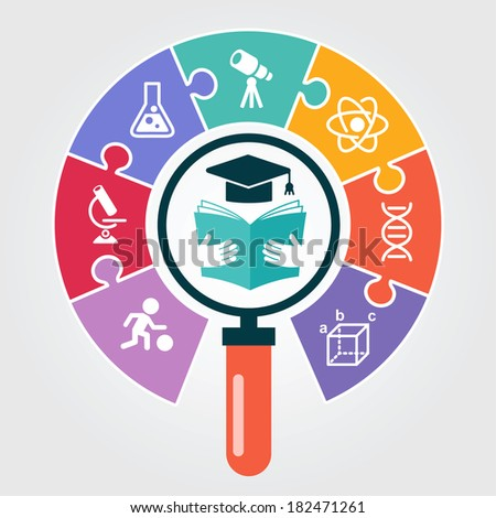 Concept of choice of future profession. Icons education. Trencher cap, book, magnifying glass surrounded by a puzzle and education icons. - stock vector