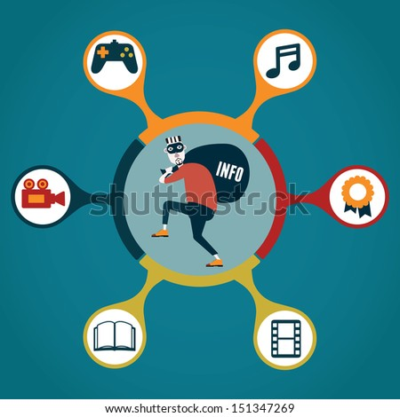 online piracy the violation of intellectual rights on the internet Internet piracy definition:  traded copyrighted music online—in violation of the dmca and an illustration of internet piracy  (ip) intellectual property.